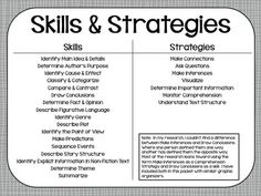 Reading Comprehension Skills & Strategies Posters