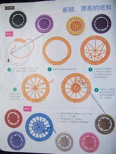 Mandala Crochet diy 1