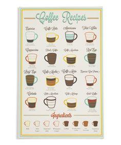 'Coffee Recipes' Wall Art