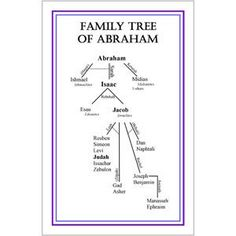 Family Tree of Abraham Poster $1.00