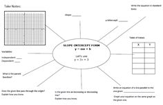 Writing slope-intercept form equations notes