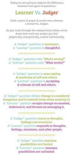 Learner vs. Judger.