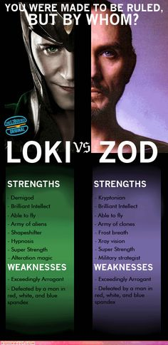 sci fi fantasy - Set Phasers to LOL: Loki Vs. Zod
