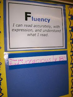 Daily 5/CAFE strategies Fluency strategies
