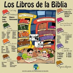 Cartel Libros Biblia para colorear