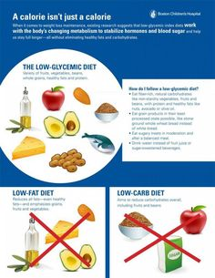 A low glycemic diet is what The American Diabetes Association recommends!