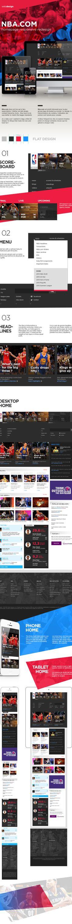 Nba.com redesign on Behance