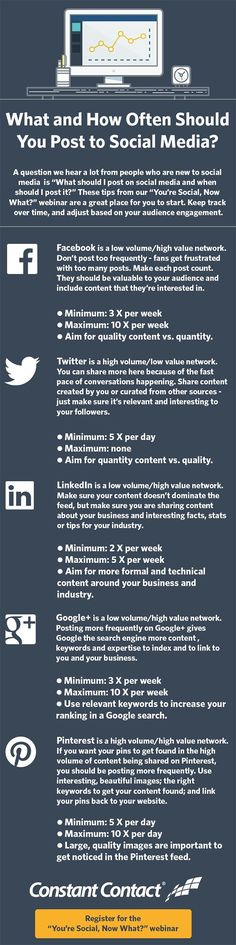 How Often You Should Post on Twitter, Facebook and Other Social Media Networks