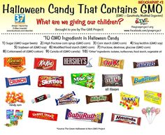Halloween candy that contains GMO - say no to GMO!
