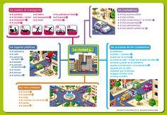 Mapa mental de la ciudad.