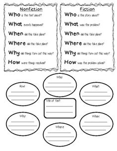 Freebie Summary Graphic Organizers and Poster: Fiction and Nonfiction