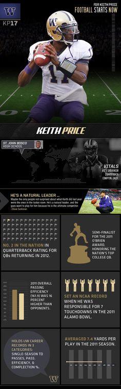 Washington Huskies Football - Keith Price