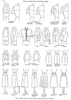 Visual clues to fit issues. cloth, practic dress, design patterns, pattern drafting, dress making patterns, fit issu, dress designs, test pattern, sewing patterns
