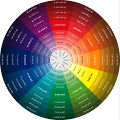 ✯ CMYK color wheel