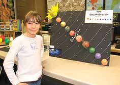 system model, solar system science project, 2d solar system project