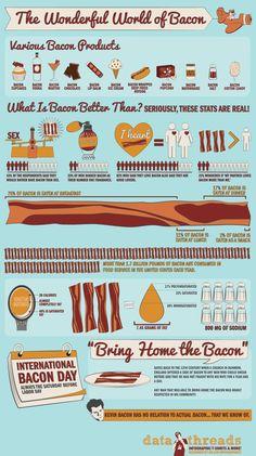 wonderful world, food, bacon