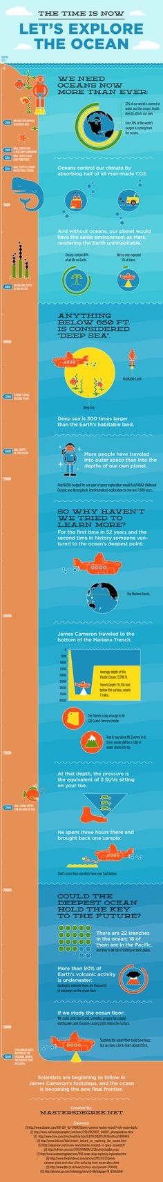 Let's Explore the Ocean by mastersdegree.net #Ocean #infographic #mastersdegree