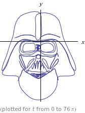 Welcome to the dark side of my pinwall :-) Darth Vader curve. <3 Wolfram | Alpha. And math suddenly got interesting! :) http://www.wolframalpha.com/input/?i=vader+curve#