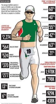 The Triathlete.