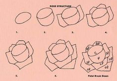 Decorative Ideas: Decorative Painting: Rose Structure