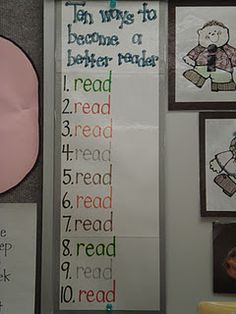 Ten ways to become a better reader.