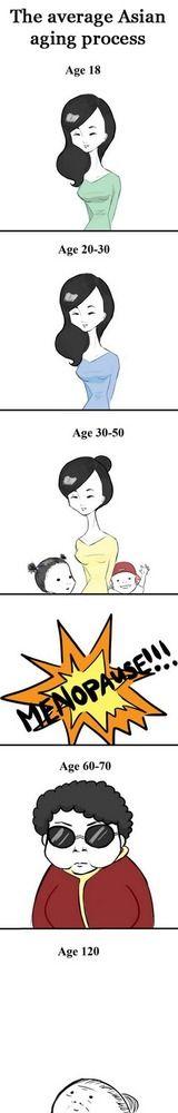 How Asian Women Age #comic #cartoon