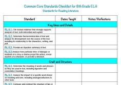 Simply the Middle: 8th Grade ELA Common Core Checklist