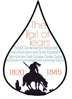 What is the Trail of Tears Unit Study and Lapbook