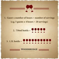 Hosting a #party? Follow this simple #wine serving guide. #Entertaining