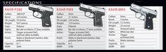 Deep-Cover Kahr Handguns   Gun Review - Personal Defense World