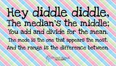 SIMPLE math rhyme to help you remember mean, median, mode and range
