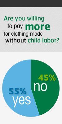 A New Survey on Child Labor Reveals Americans' Views