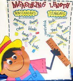 grade math, classroom, anchors, school, anchor charts