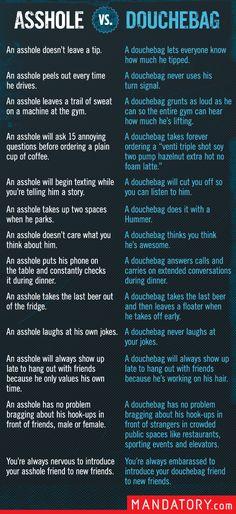 Assholes vs douchebags Funny and very true. Oh sooooo true