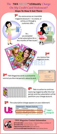 TWX USWEEKLY Charges on Credit Card - Steps To How They Got There, and TWX US Weekly Magazine Contact Information. [TWX*USWEEKLY]: (877) 856-6298