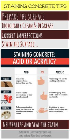 Tips for staining your concrete - whether outdoors or in. See before and after photos. Info in graphic is courtesy of KSIKitchens.com and shared on Front-Porch-Ideas-and-More.com #porch #concretestain #stainconcretefloors #stainconcrete