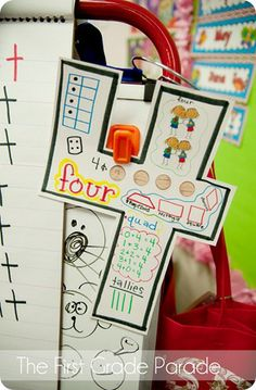 number anchor charts...make them with your kids!