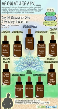 top 10 essential oils + benefits