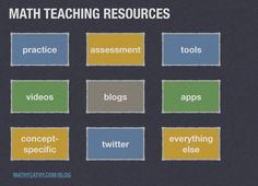 TOUCH this image: Math Teaching Resources One-Stop Shop by MathyCathy