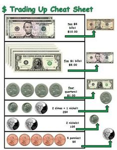 Here's a trading up chart to show different money equivalencies.