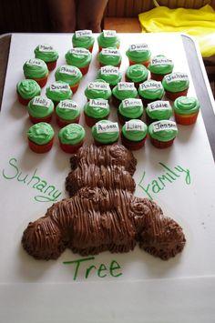 Cupcake Family Tree Cake !