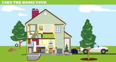Virtual Home Tour to Help Keep Pests Out www.whatisipm.org
