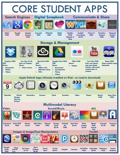Core Apps