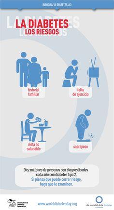 La diabetes. Los riesgos. Infografía de la Federación Internacional de Diabetes con motivo del Día Mundial de la Diabetes 2013.