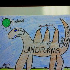 Fun landforms idea!