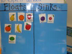 First grade teacher's blog. So many great ideas!!