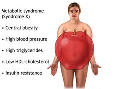 Guide for Metabolic Disorders Causes and Prevention