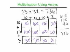 Multiplication Using Arrays - YouTube