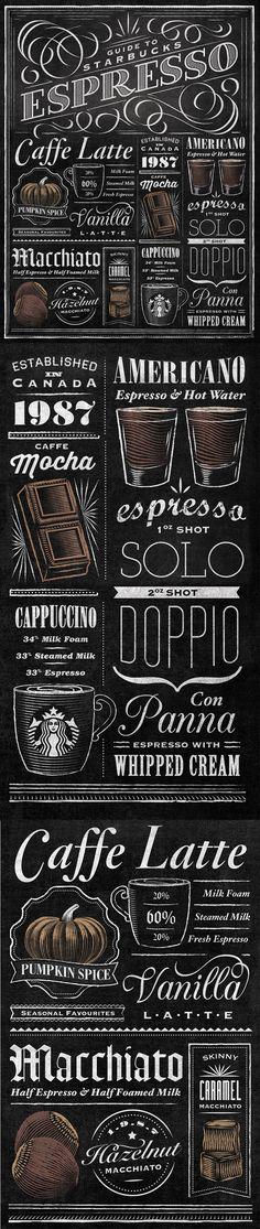 Starbucks Espresso Guide Typographic Mural by Jaymie McAmmond chalkboard design, typograph mural, jaymi mcammond, starbuck espresso, espresso guid, coffee, murals, chalkboard art, starbucks