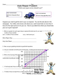 System of Equations Auto Repair Problem ~ Students use a system of equation to solve a real world problem.  Student define variables, write equations and then solve the equation by graphing.